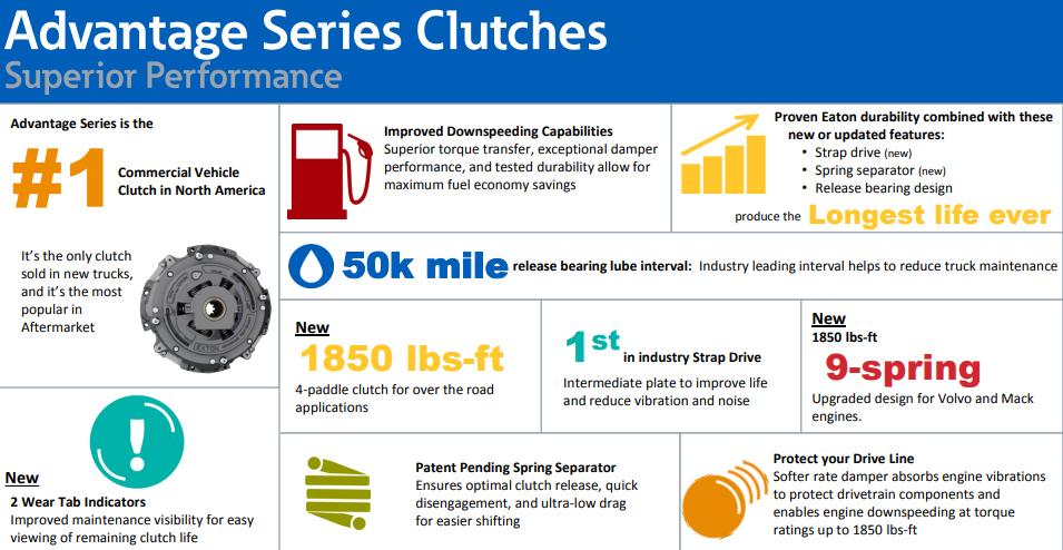 Eaton Advantage Series Clutches Infographic
